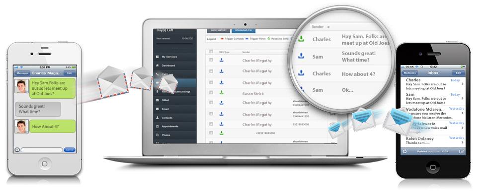 Configura programas para localizar telefonos celulares compañía, ademas permitirnos